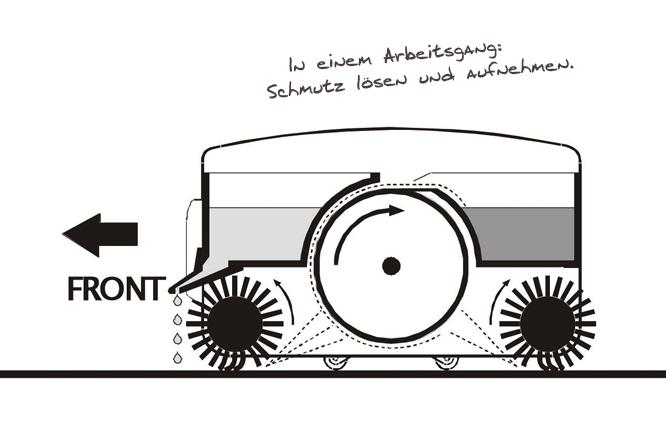 Grafik Arbeitsweise der Terrassenreinigungsmaschine