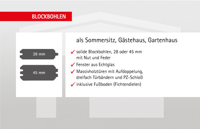 Details Gartenhaus Blockbohlen-Bauweise
