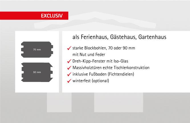 Details Gartenhaus-Exklusiv-Bauweise