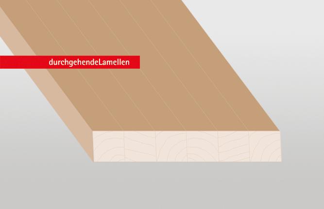 Grafik Leimholzplatte, durchgehnde Lamellen