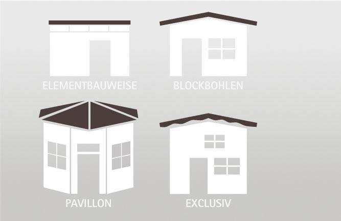 Darstellung der Gartenhaus- und Gerätehausbauweisen
