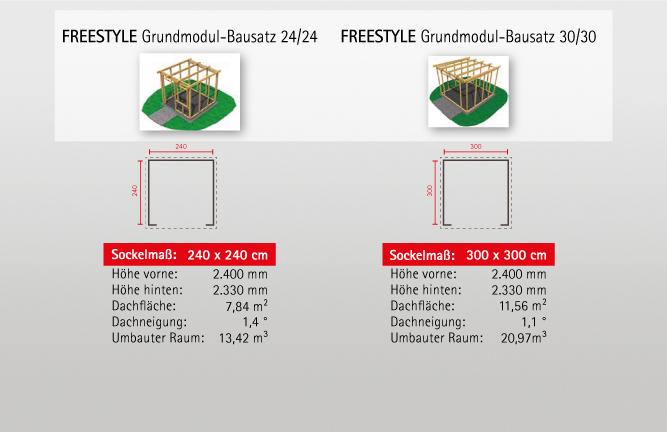Grafik Freestyle Gartenhaus-Grundmodel-Bausätze