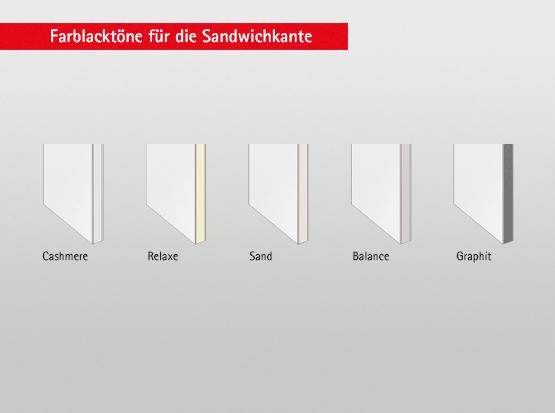 Holzland Köster, Farblack Varianten Sandwichkante