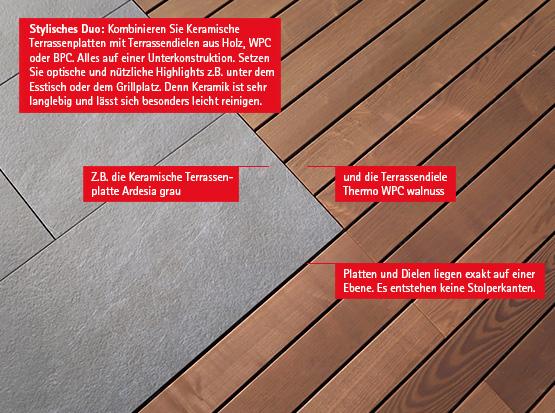 Kombination von Dielen und Keramikplatten auf einem System von Karle und Rubner