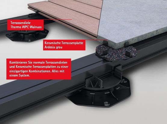 Kombination von unterschiedlichen Terrassenbelägen auf einem System