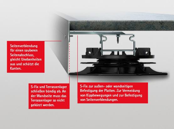 S-Fix zur seitlichen Befestigung von keramischen Terrassenplatten