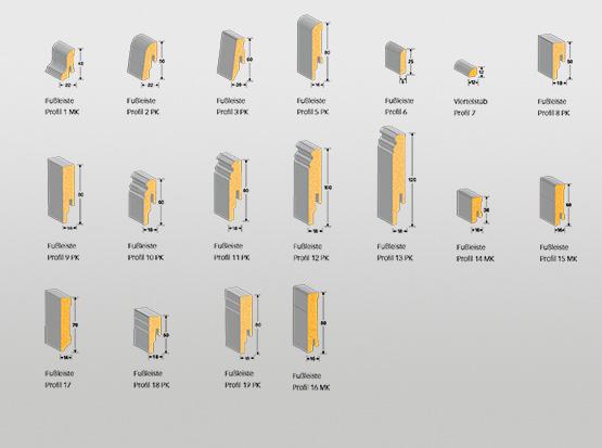 Überblick Sockelleistenprofile