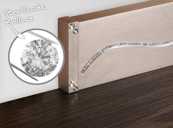 Swarovski-Kristalle auf Sockelleiste