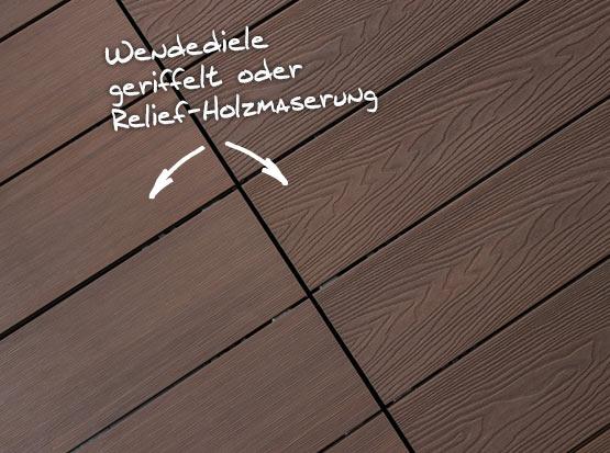 WPC-Wendediele: Relief Holzmaserung und geriffelt
