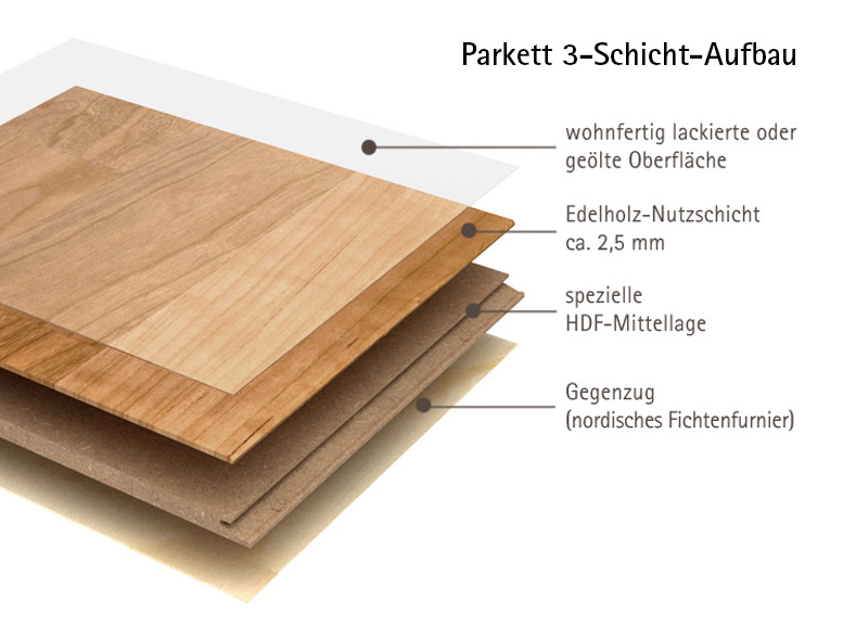 Parkettboden 3-Schicht-Aufbau, HolzLand Köster in Emmerke