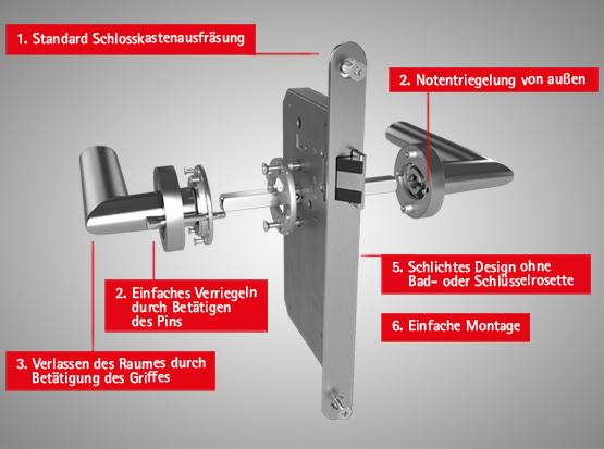 Türschloss KD Comfort mit Verriegelungsmechanismus, HolzLand Köster in Emmerke